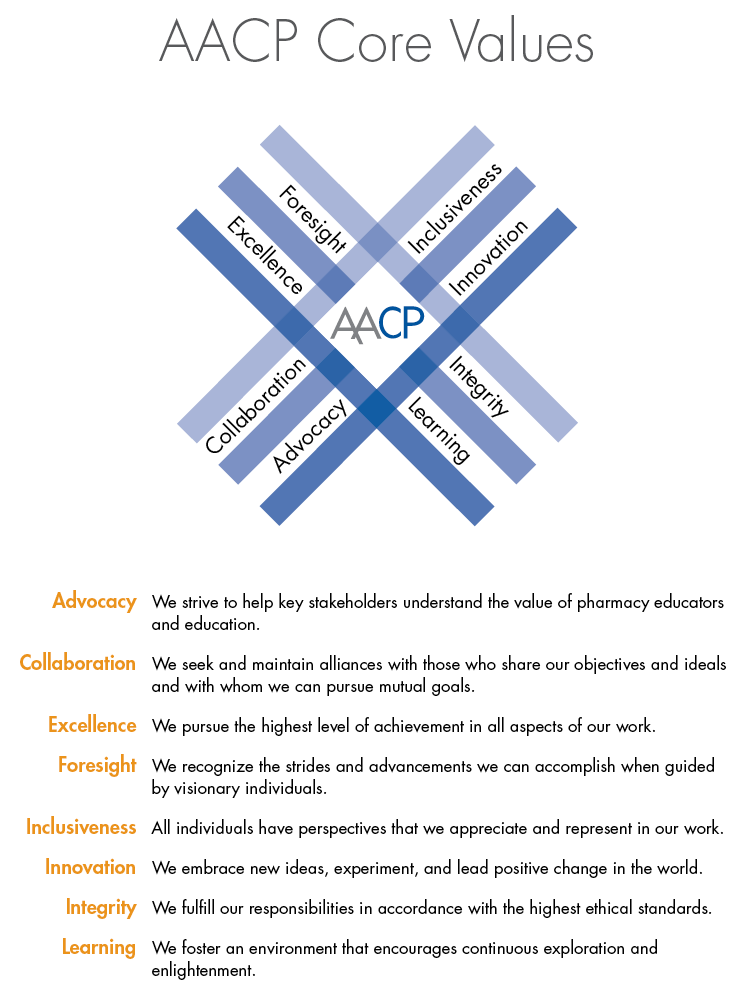 AACP's Core Values